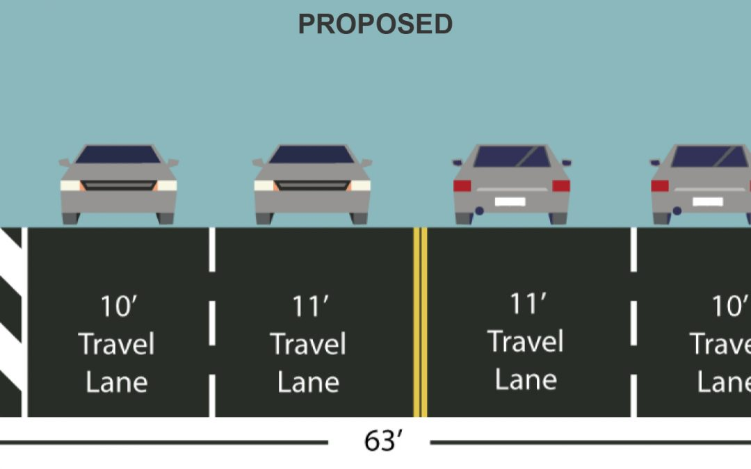UPDATED: CPW Bike Lane Up for Vote