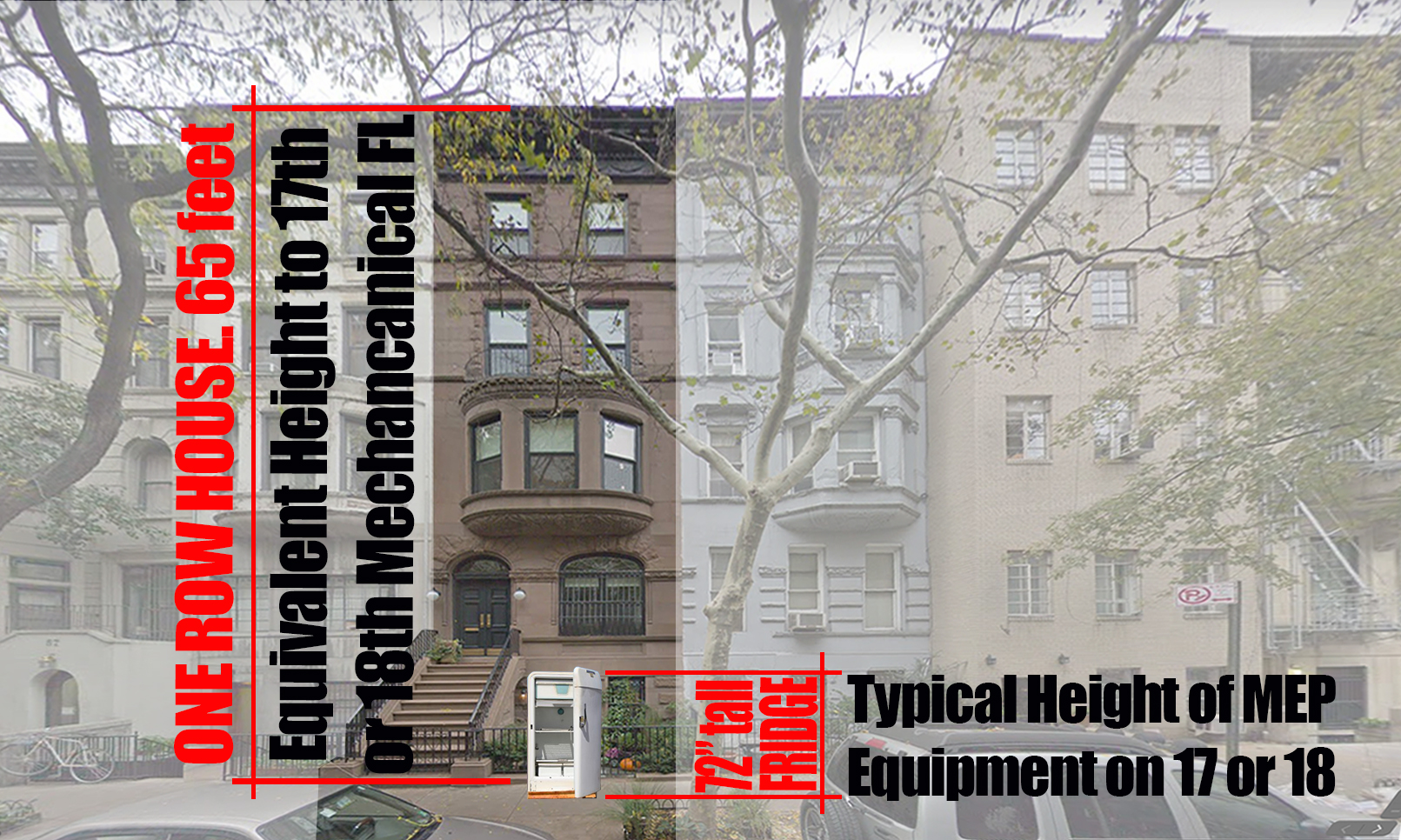 Today's Hearing on 50 West 66th Street